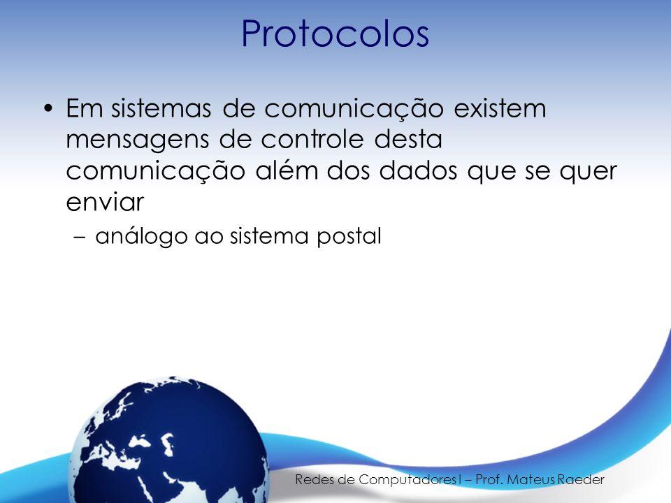 Redes de Computadores I – Prof. Mateus Raeder Protocolos Em sistemas de comunicação existem mensagens de controle desta comunicação além dos dados que