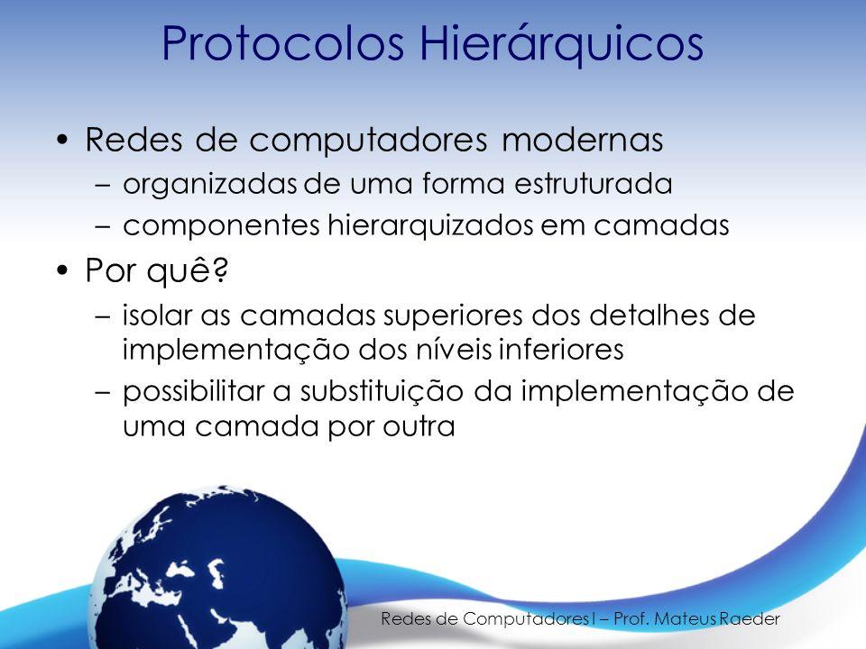 Redes de Computadores I – Prof. Mateus Raeder Protocolos Hierárquicos Redes de computadores modernas –organizadas de uma forma estruturada –componente