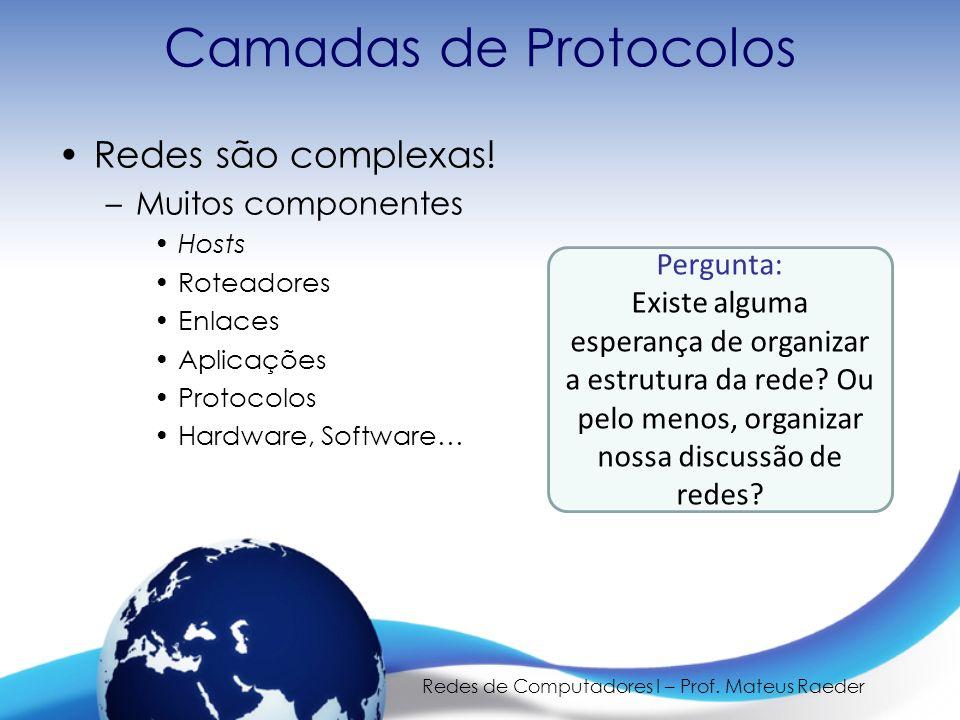 Redes de Computadores I – Prof. Mateus Raeder Camadas de Protocolos Redes são complexas! –Muitos componentes Hosts Roteadores Enlaces Aplicações Proto