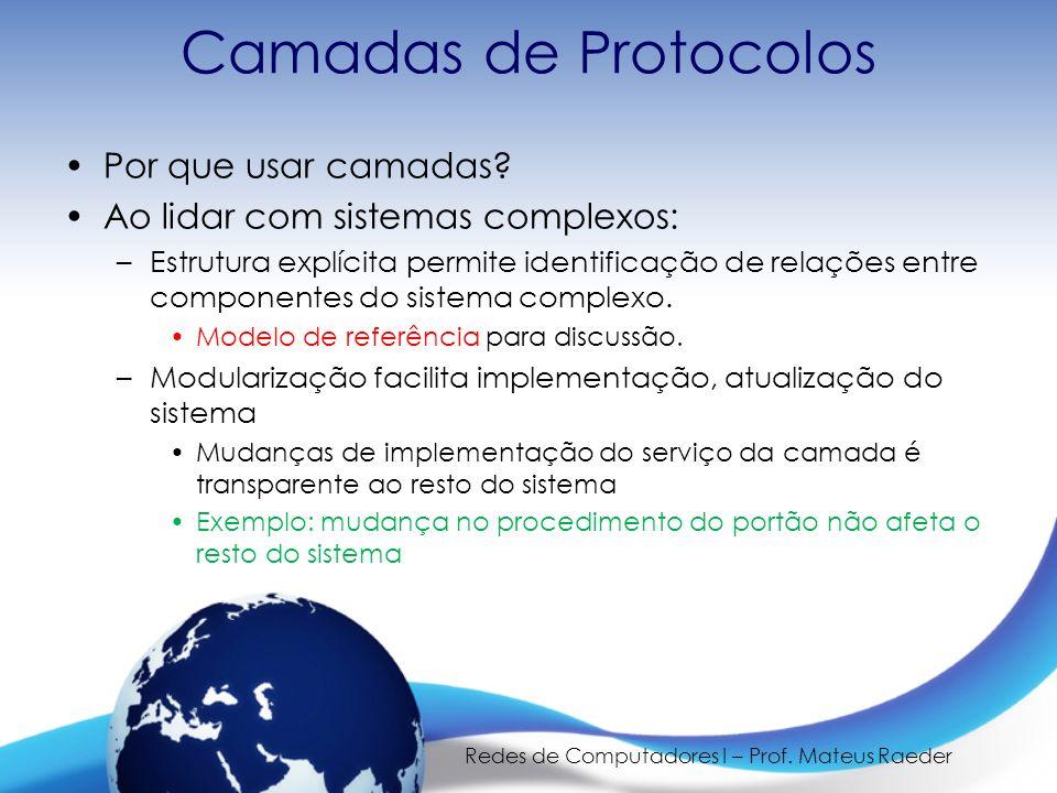Redes de Computadores I – Prof. Mateus Raeder Camadas de Protocolos Por que usar camadas? Ao lidar com sistemas complexos: –Estrutura explícita permit