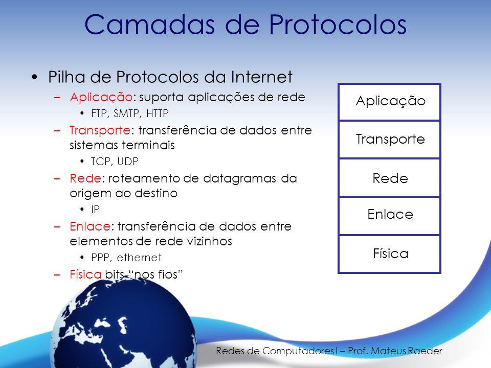 Redes de Computadores I – Prof. Mateus Raeder Camadas de Protocolos Pilha de Protocolos da Internet –Aplicação: suporta aplicações de rede FTP, SMTP,