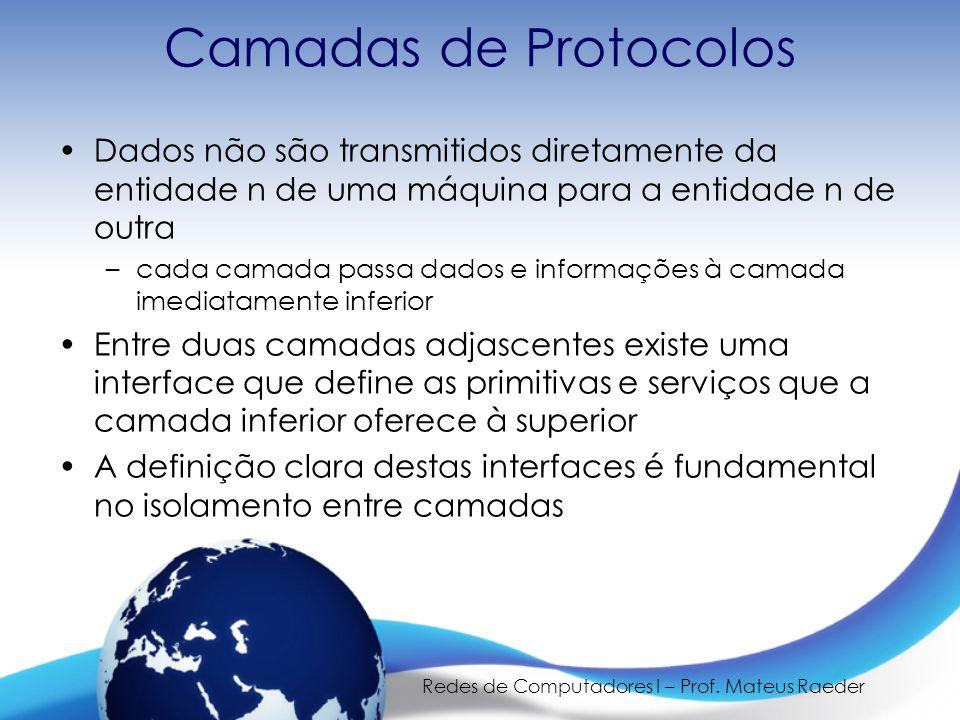 Redes de Computadores I – Prof. Mateus Raeder Camadas de Protocolos Dados não são transmitidos diretamente da entidade n de uma máquina para a entidad