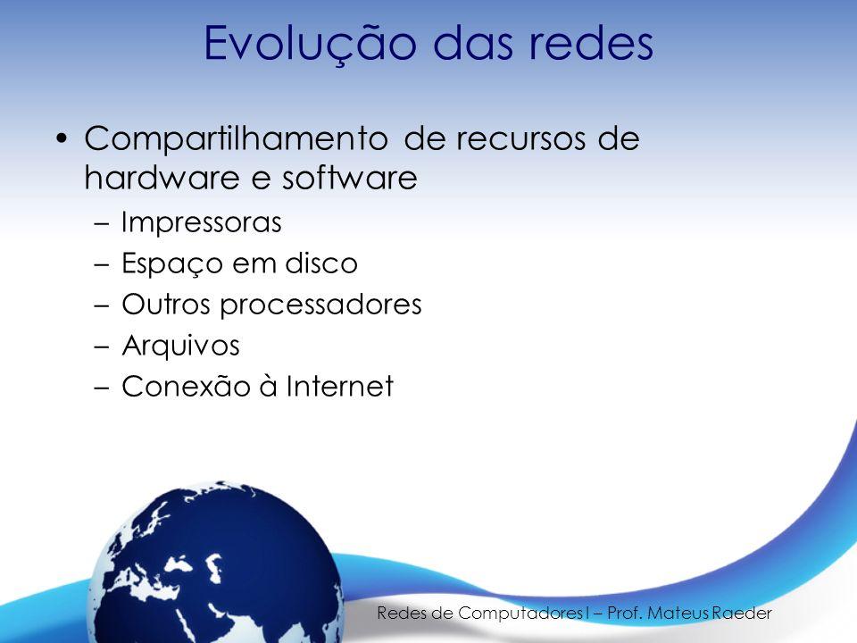 Redes de Computadores I – Prof. Mateus Raeder Evolução das redes Compartilhamento de recursos de hardware e software –Impressoras –Espaço em disco –Ou
