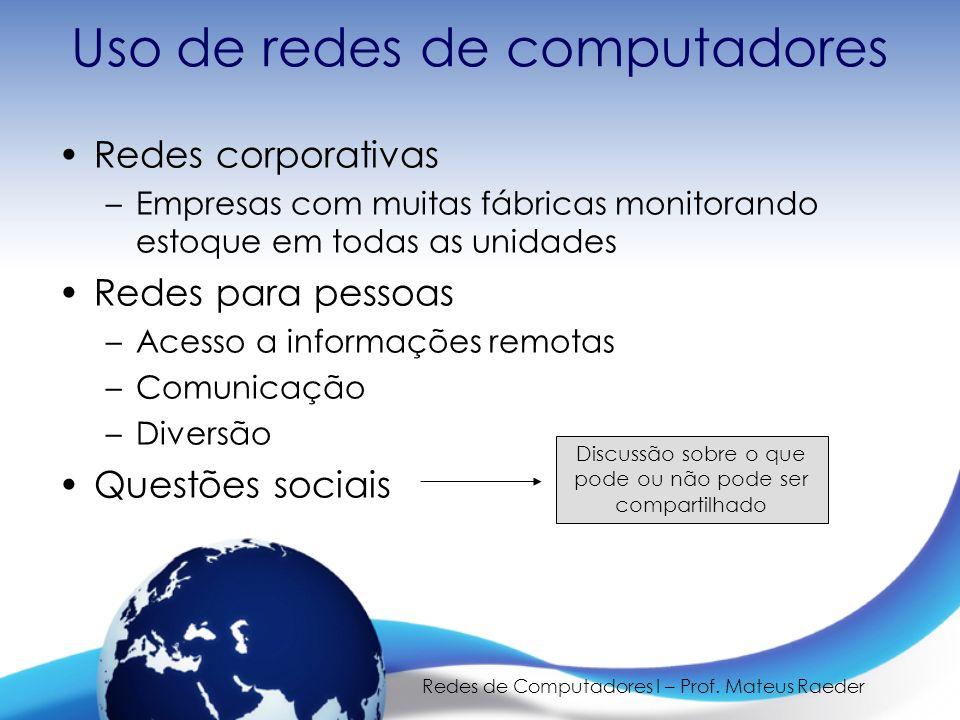 Redes de Computadores I – Prof. Mateus Raeder Uso de redes de computadores Redes corporativas –Empresas com muitas fábricas monitorando estoque em tod