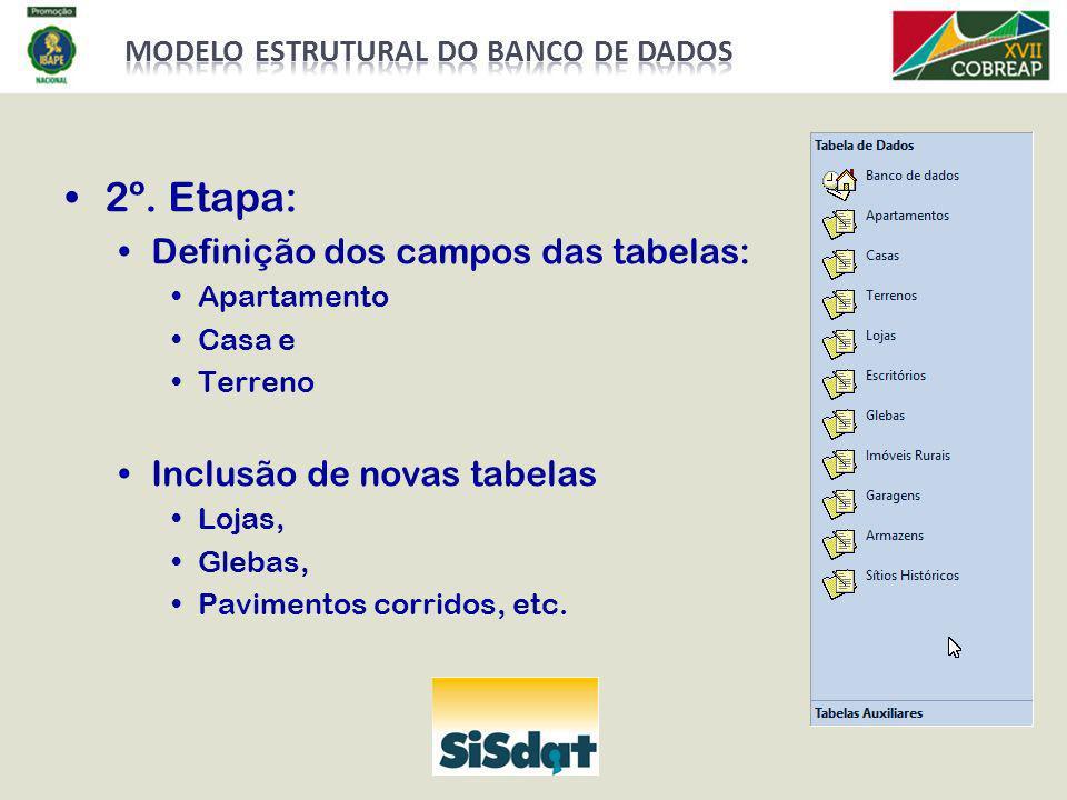 2º. Etapa: Definição dos campos das tabelas: Apartamento Casa e Terreno Inclusão de novas tabelas Lojas, Glebas, Pavimentos corridos, etc.