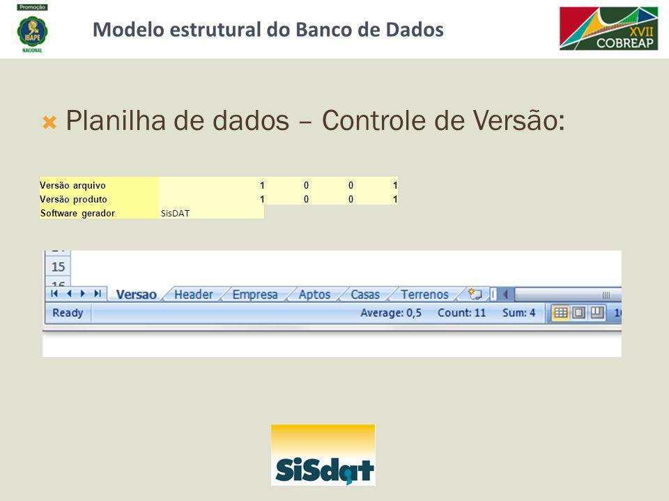 Planilha de dados – Controle de Versão: Versão arquivo1001 Versão produto1001 Software gerador SisDAT