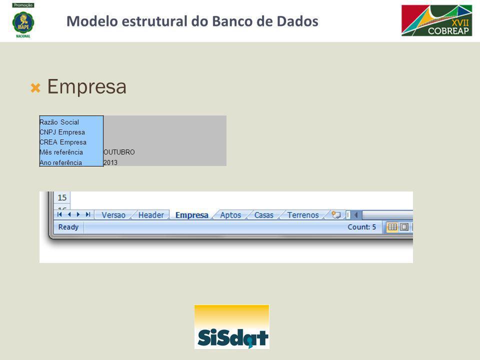 Empresa Razão Social CNPJ Empresa CREA Empresa Mês referênciaOUTUBRO Ano referência2013