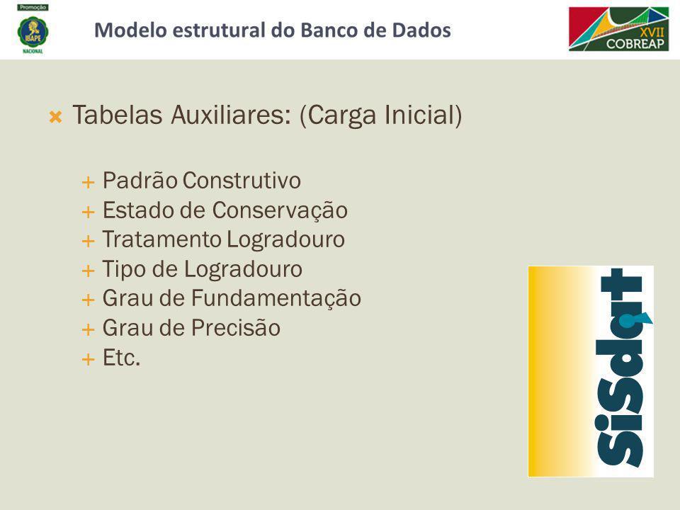 Tabelas Auxiliares: (Carga Inicial) Padrão Construtivo Estado de Conservação Tratamento Logradouro Tipo de Logradouro Grau de Fundamentação Grau de Pr