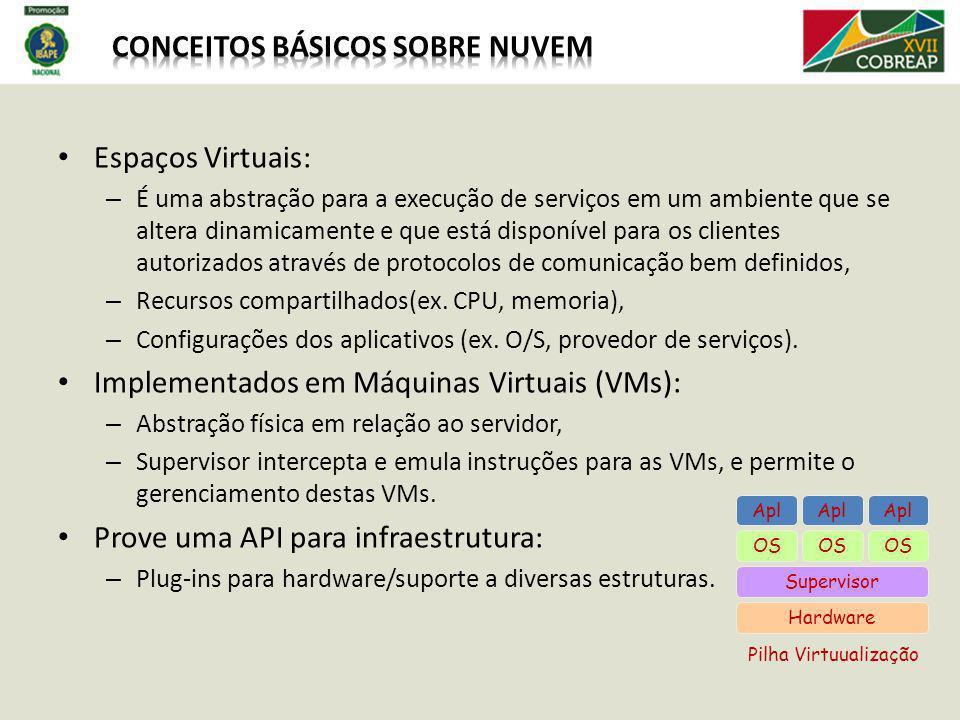 Espaços Virtuais: – É uma abstração para a execução de serviços em um ambiente que se altera dinamicamente e que está disponível para os clientes auto