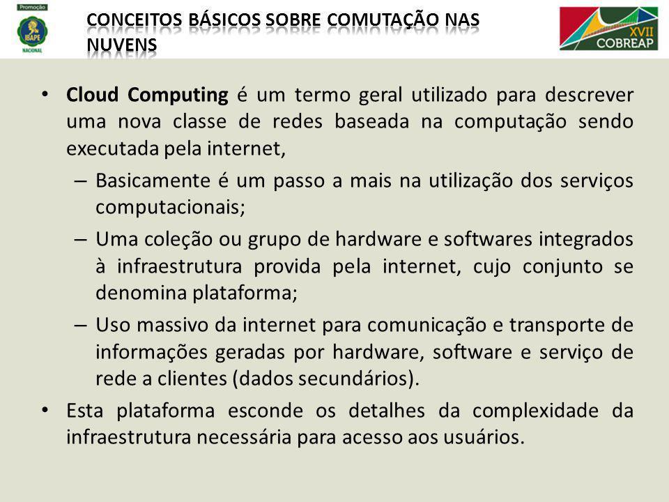 Cloud Computing é um termo geral utilizado para descrever uma nova classe de redes baseada na computação sendo executada pela internet, – Basicamente