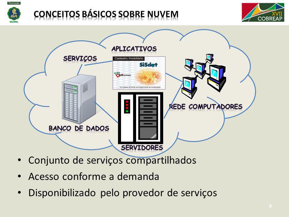 Conjunto de serviços compartilhados Acesso conforme a demanda Disponibilizado pelo provedor de serviços 9