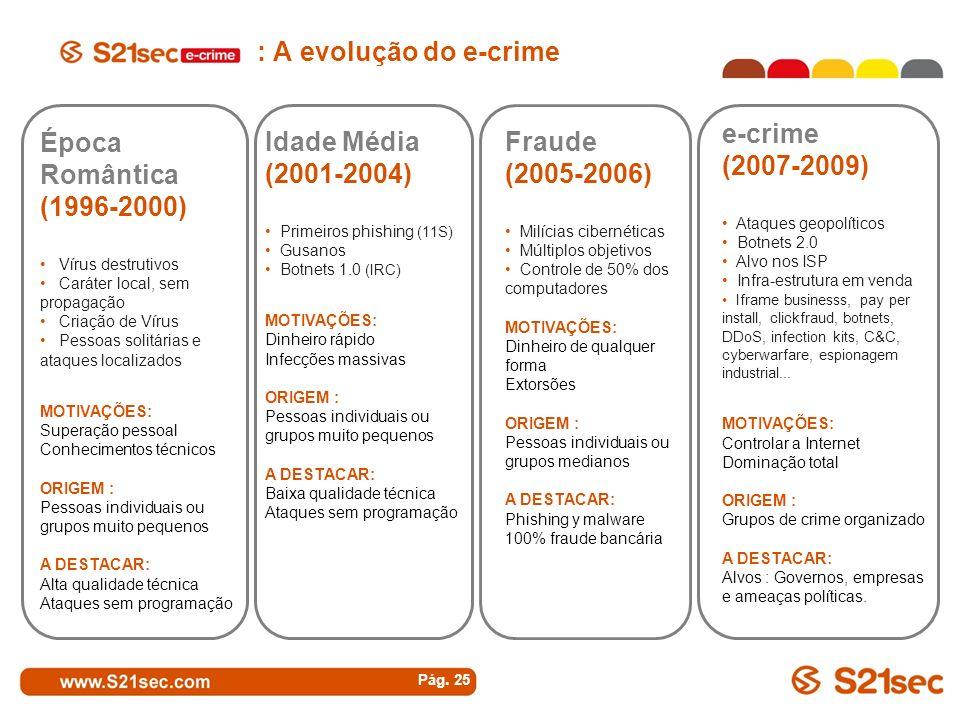 : A evolução do e-crime Pág. 25 e-crime (2007-2009) Ataques geopolíticos Botnets 2.0 Alvo nos ISP Infra-estrutura em venda Iframe businesss, pay per i
