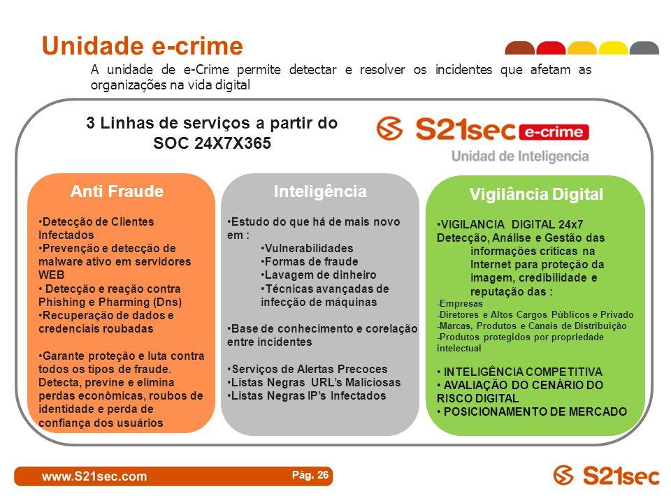 Unidade e-crime Pág. 26 Inteligência Estudo do que há de mais novo em : Vulnerabilidades Formas de fraude Lavagem de dinheiro Técnicas avançadas de in