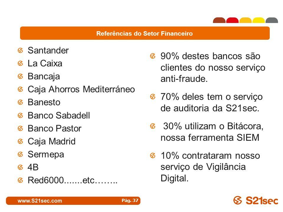 Santander La Caixa Bancaja Caja Ahorros Mediterráneo Banesto Banco Sabadell Banco Pastor Caja Madrid Sermepa 4B Red6000.......etc…….. 90% destes banco