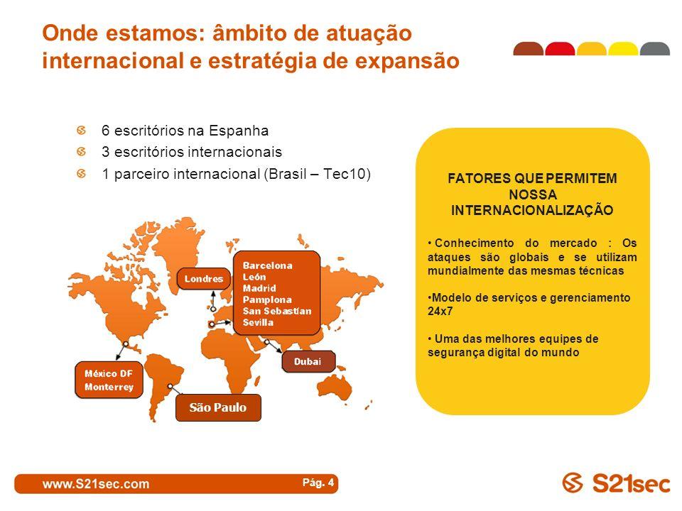 Onde estamos: âmbito de atuação internacional e estratégia de expansão Pág. 4 6 escritórios na Espanha 3 escritórios internacionais 1 parceiro interna