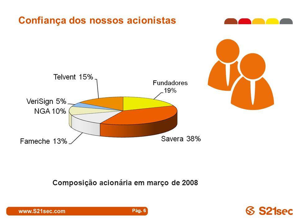 Confiança dos nossos acionistas Pág. 6 Composição acionária em março de 2008