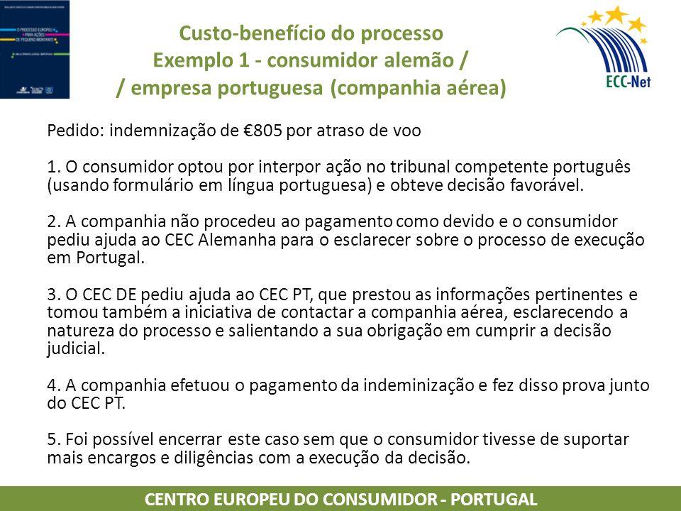 Custo-benefício do processo Exemplo 1 - consumidor alemão / / empresa portuguesa (companhia aérea) Pedido: indemnização de 805 por atraso de voo 1.