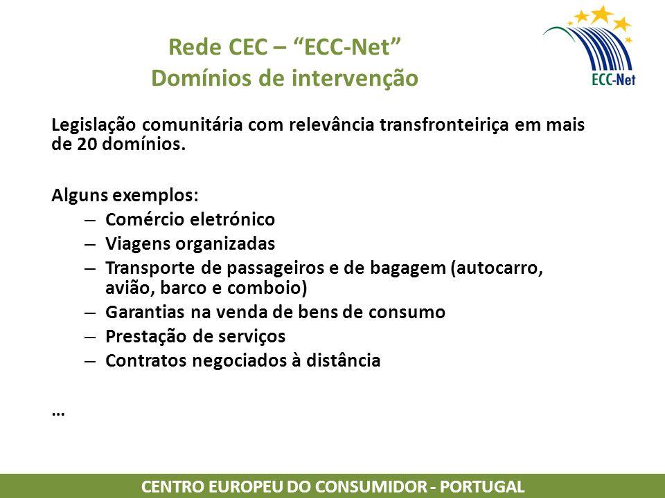 Rede CEC – ECC-Net Domínios de intervenção Legislação comunitária com relevância transfronteiriça em mais de 20 domínios.