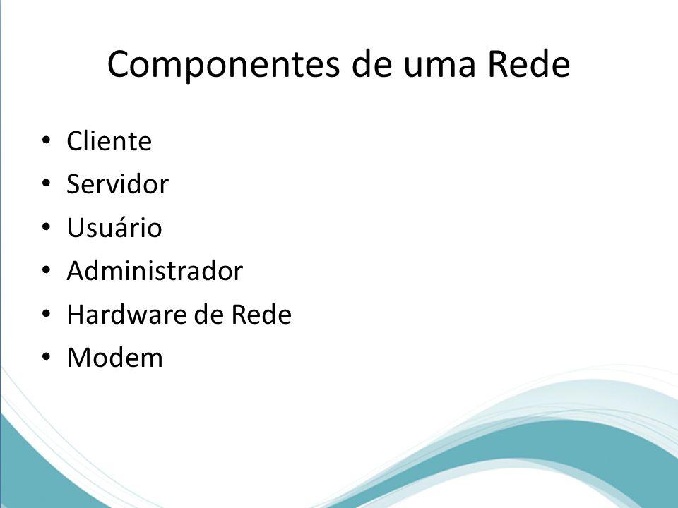 Componentes de uma Rede Cliente Servidor Usuário Administrador Hardware de Rede Modem