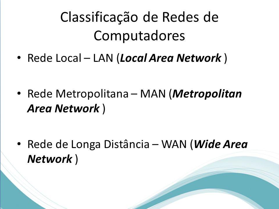 Classificação de Redes de Computadores Rede Local – LAN (Local Area Network ) Rede Metropolitana – MAN (Metropolitan Area Network ) Rede de Longa Dist