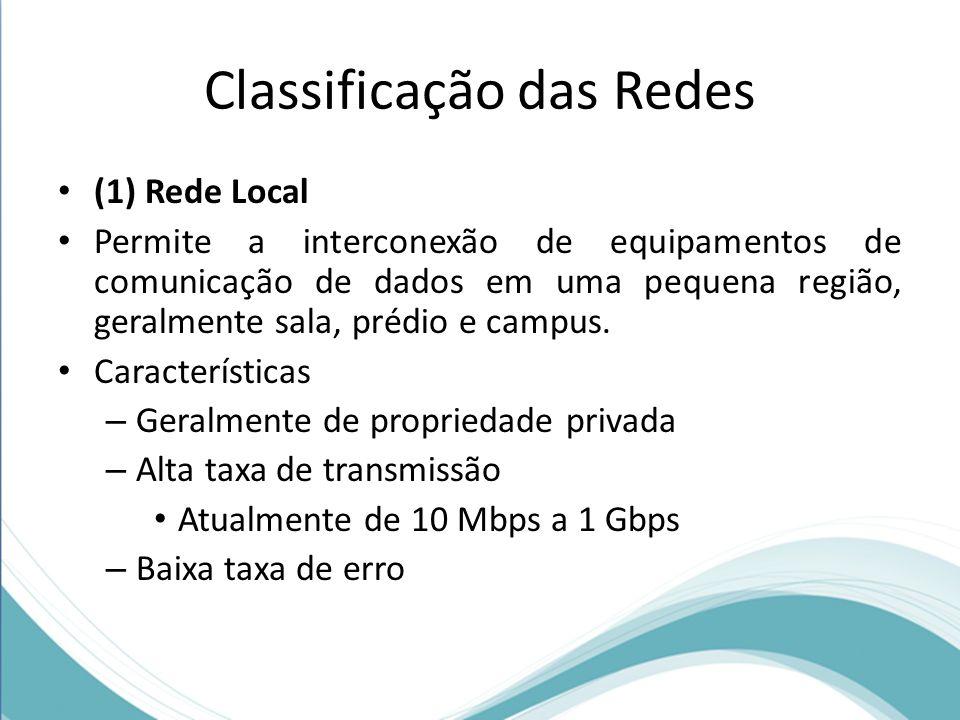 Classificação das Redes (1) Rede Local Permite a interconexão de equipamentos de comunicação de dados em uma pequena região, geralmente sala, prédio e