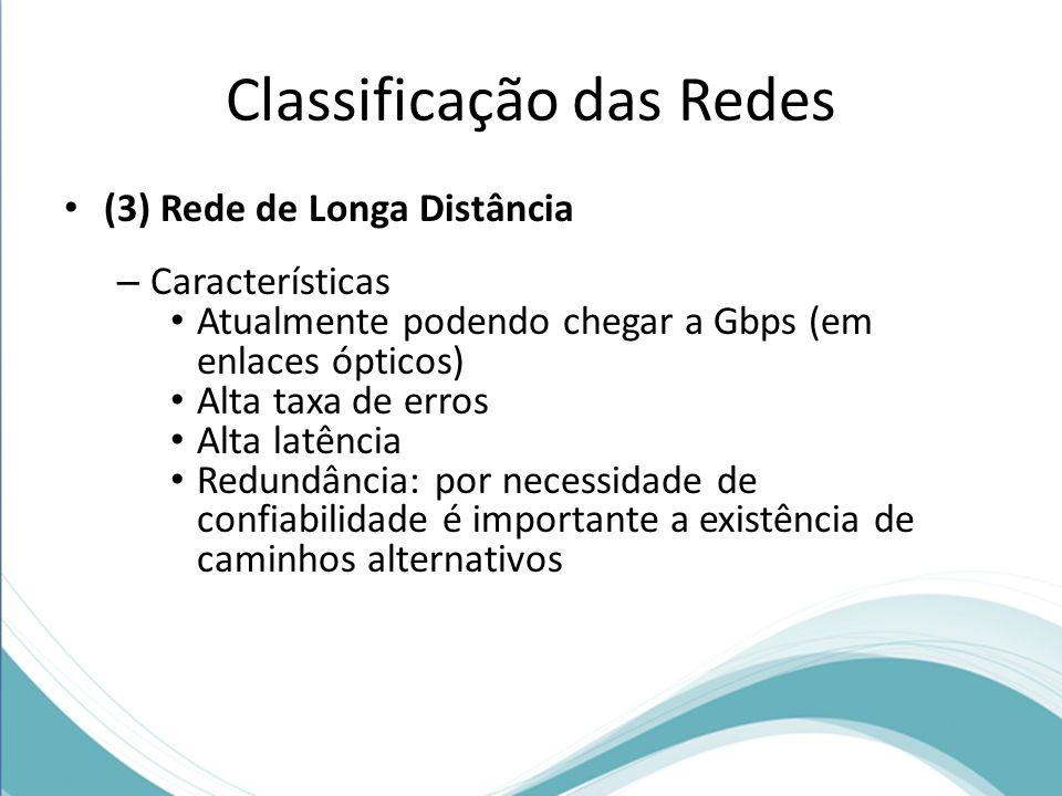 Classificação das Redes (3) Rede de Longa Distância – Características Atualmente podendo chegar a Gbps (em enlaces ópticos) Alta taxa de erros Alta la