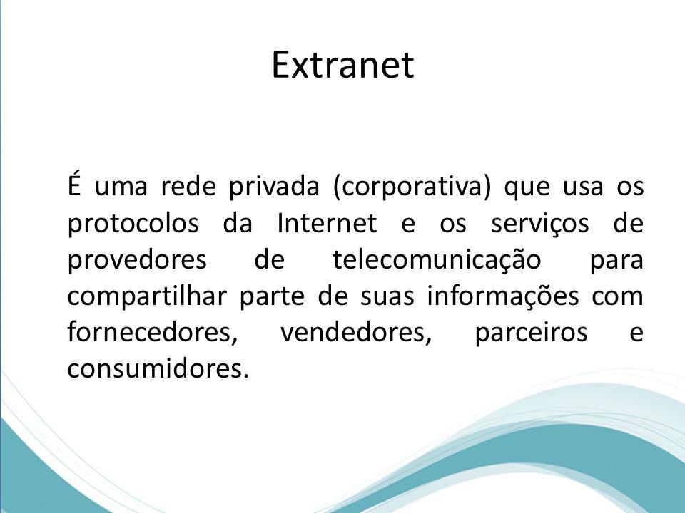Extranet É uma rede privada (corporativa) que usa os protocolos da Internet e os serviços de provedores de telecomunicação para compartilhar parte de