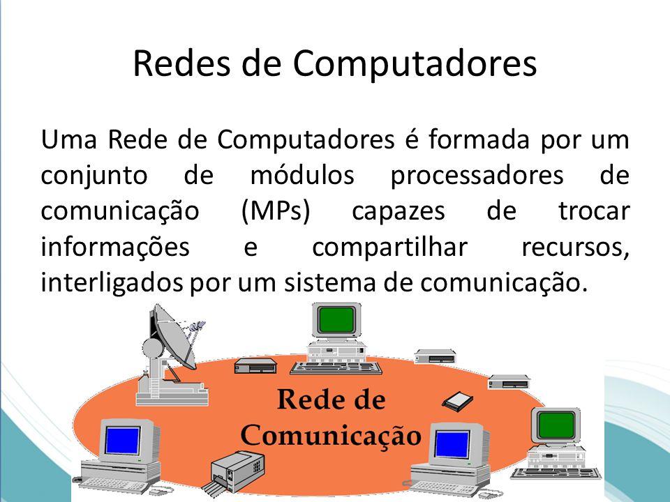 Redes de Computadores Uma Rede de Computadores é formada por um conjunto de módulos processadores de comunicação (MPs) capazes de trocar informações e