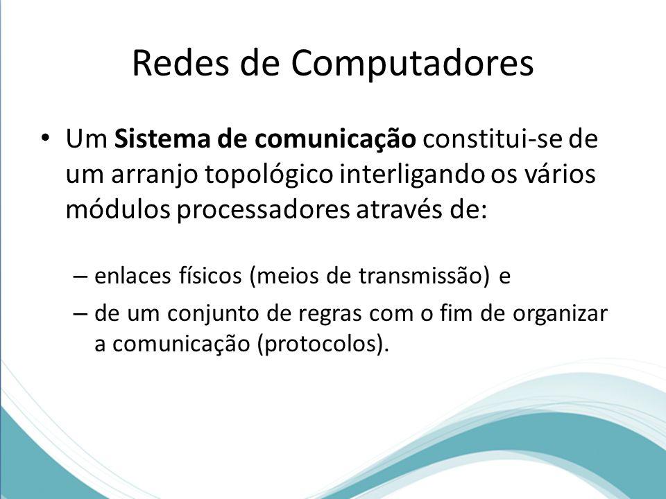 Redes de Computadores Um Sistema de comunicação constitui-se de um arranjo topológico interligando os vários módulos processadores através de: – enlac