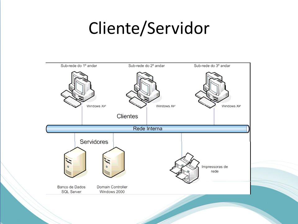 Vantagens Velocidade de Resposta; A forma centralizada de administração e configuração.