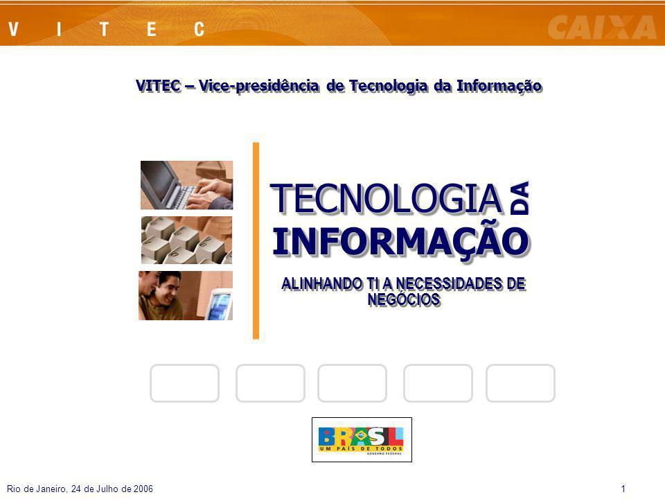Rio de Janeiro, 24 de Julho de 20061 VITEC – Vice-presidência de Tecnologia da Informação INFORMAÇÃOINFORMAÇÃO TECNOLOGIATECNOLOGIA DA ALINHANDO TI A
