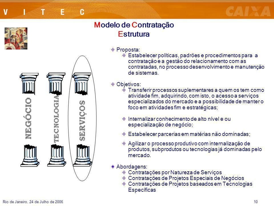 Rio de Janeiro, 24 de Julho de 200610 Proposta: Estabelecer políticas, padrões e procedimentos para a contratação e a gestão do relacionamento com as