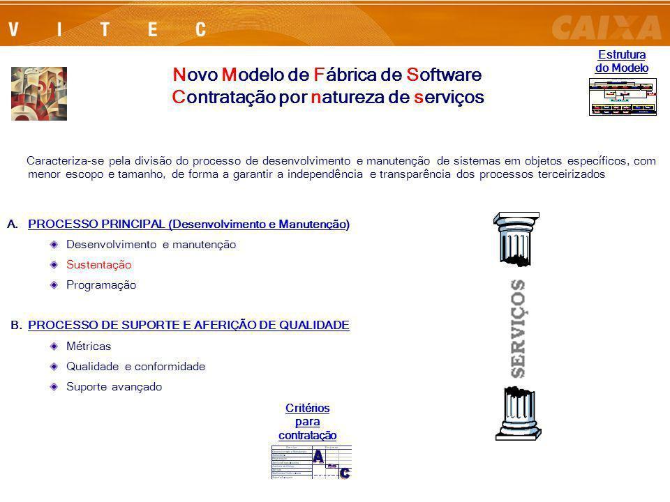 Rio de Janeiro, 24 de Julho de 200615 Caracteriza-se pela divisão do processo de desenvolvimento e manutenção de sistemas em objetos específicos, com
