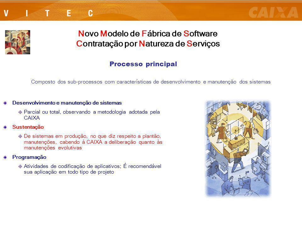 Rio de Janeiro, 24 de Julho de 200616 Composto dos sub-processos com características de desenvolvimento e manutenção dos sistemas Processo principal D