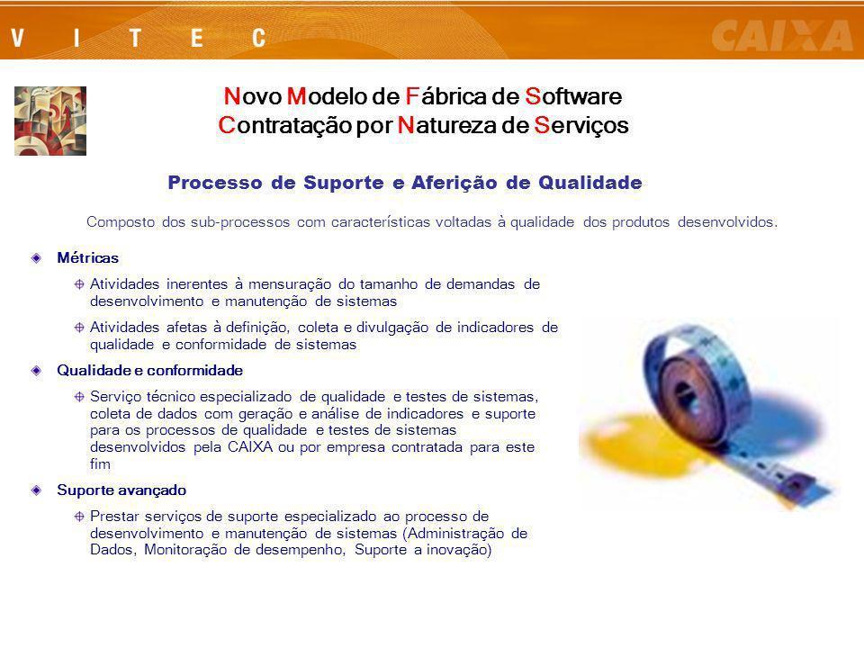 Rio de Janeiro, 24 de Julho de 200617 Composto dos sub-processos com características voltadas à qualidade dos produtos desenvolvidos. Processo de Supo