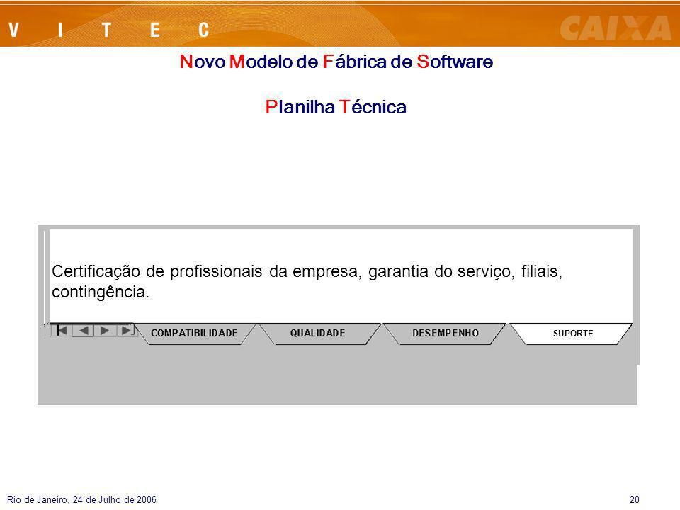 Rio de Janeiro, 24 de Julho de 200620 Experiência da empresa em área compatível com o objeto do Projeto Básico (instituição financeira, tecnologia sim