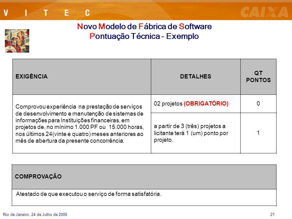 Rio de Janeiro, 24 de Julho de 200621 Novo Modelo de Fábrica de Software Pontuação Técnica - Exemplo EXIGÊNCIADETALHES QT PONTOS Comprovou experiência