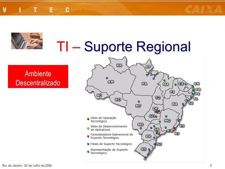 Rio de Janeiro, 24 de Julho de 20065 TI – Suporte Regional Ambiente Descentralizado