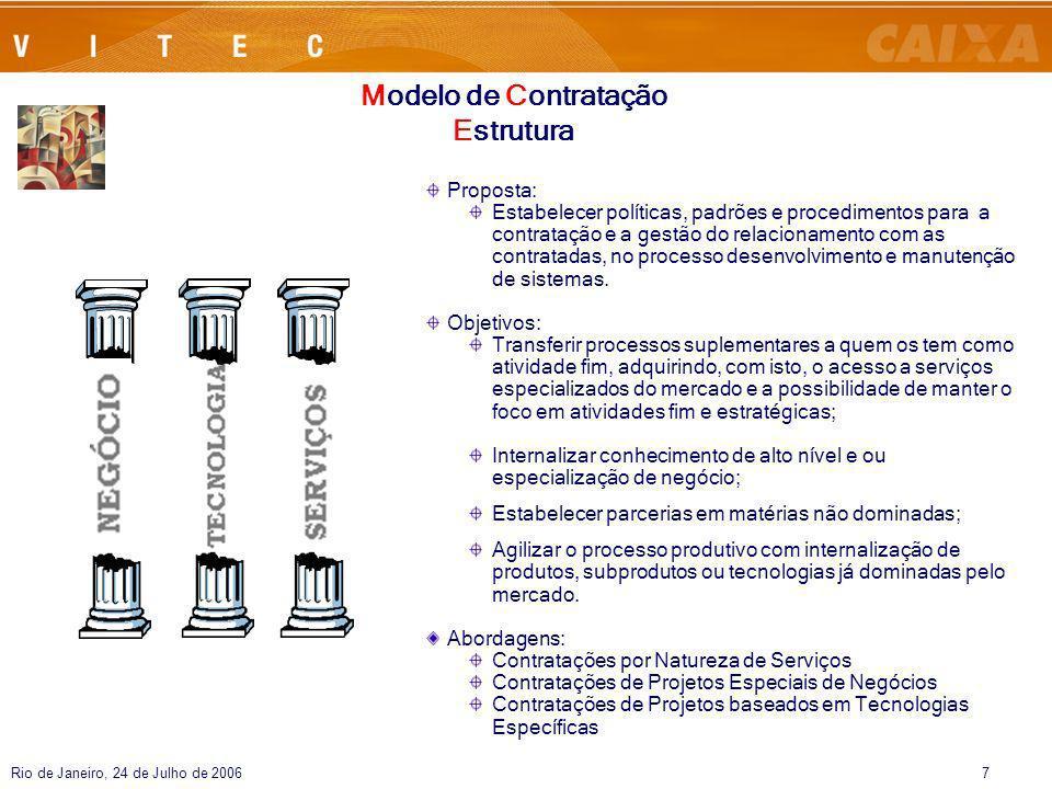 Rio de Janeiro, 24 de Julho de 20067 Proposta: Estabelecer políticas, padrões e procedimentos para a contratação e a gestão do relacionamento com as c
