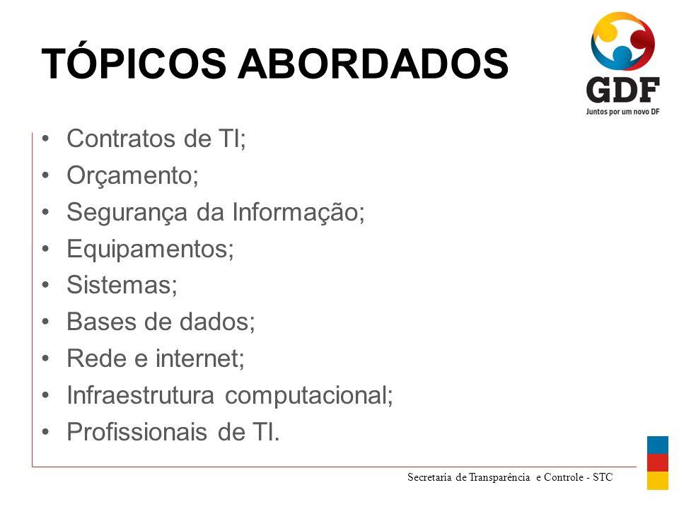 Secretaria de Transparência e Controle - STC TÓPICOS ABORDADOS Contratos de TI; Orçamento; Segurança da Informação; Equipamentos; Sistemas; Bases de dados; Rede e internet; Infraestrutura computacional; Profissionais de TI.
