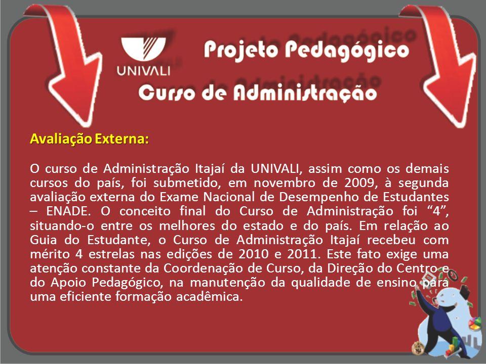 Avaliação Externa: O curso de Administração Itajaí da UNIVALI, assim como os demais cursos do país, foi submetido, em novembro de 2009, à segunda aval