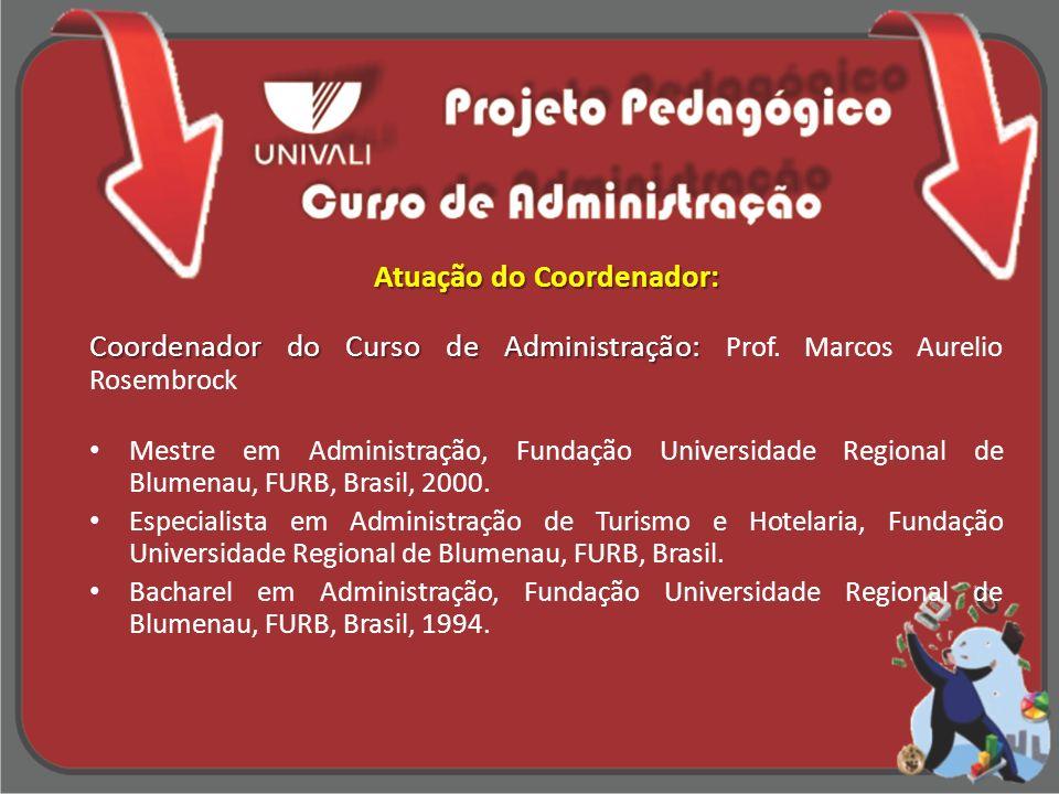 Atuação do Coordenador: Coordenador do Curso de Administração: Coordenador do Curso de Administração: Prof. Marcos Aurelio Rosembrock Mestre em Admini