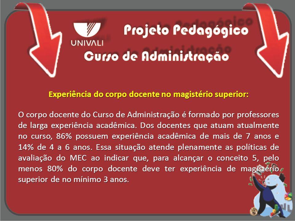 Experiência do corpo docente no magistério superior: O corpo docente do Curso de Administração é formado por professores de larga experiência acadêmic