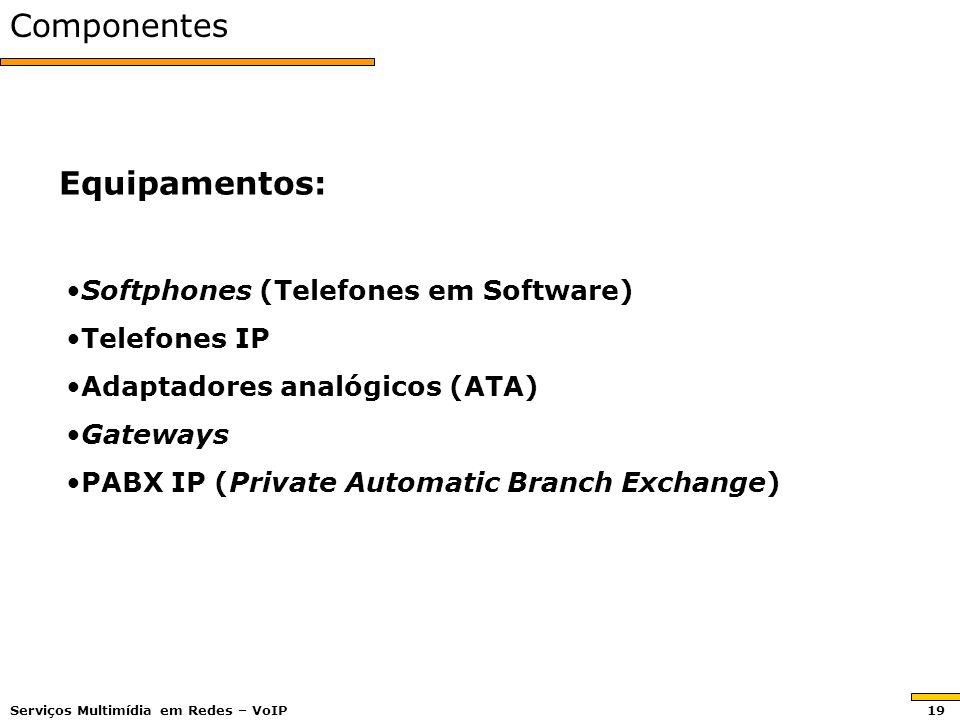 ComponentesEquipamentos: Softphones (Telefones em Software)Softphones (Telefones em Software) Telefones IPTelefones IP Adaptadores analógicos (ATA)Adaptadores analógicos (ATA) GatewaysGateways PABX IP (Private Automatic Branch Exchange)PABX IP (Private Automatic Branch Exchange) Serviços Multimídia em Redes – VoIP 19