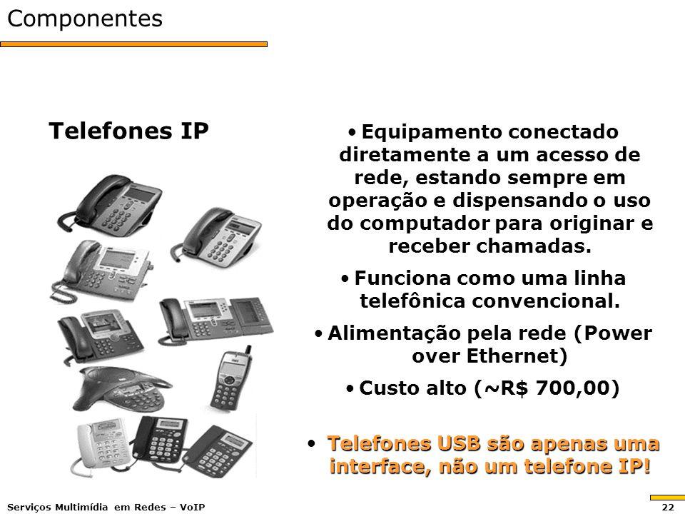 Componentes Telefones IP Telefones IP Equipamento conectado diretamente a um acesso de rede, estando sempre em operação e dispensando o uso do computa