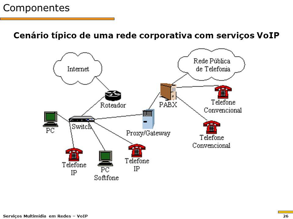 Componentes Cenário típico de uma rede corporativa com serviços VoIP Serviços Multimídia em Redes – VoIP 26
