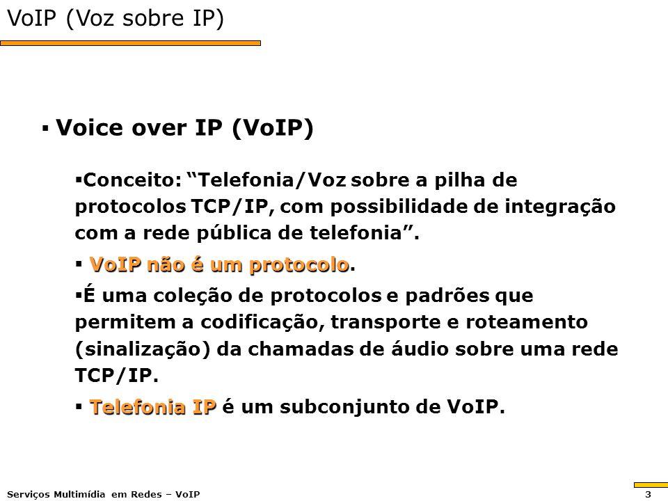 VoIP (Voz sobre IP) Voice over IP (VoIP) Voice over IP (VoIP) Conceito: Telefonia/Voz sobre a pilha de protocolos TCP/IP, com possibilidade de integração com a rede pública de telefonia.
