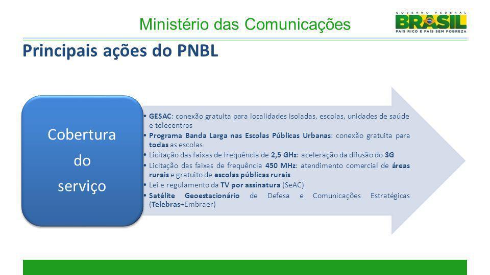 GESAC: conexão gratuita para localidades isoladas, escolas, unidades de saúde e telecentros Programa Banda Larga nas Escolas Públicas Urbanas: conexão