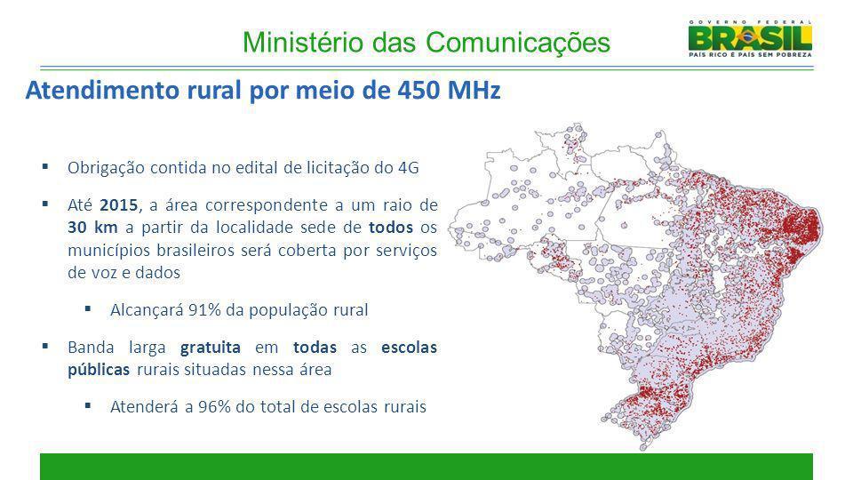 Ministério das Comunicações Obrigação contida no edital de licitação do 4G Até 2015, a área correspondente a um raio de 30 km a partir da localidade s