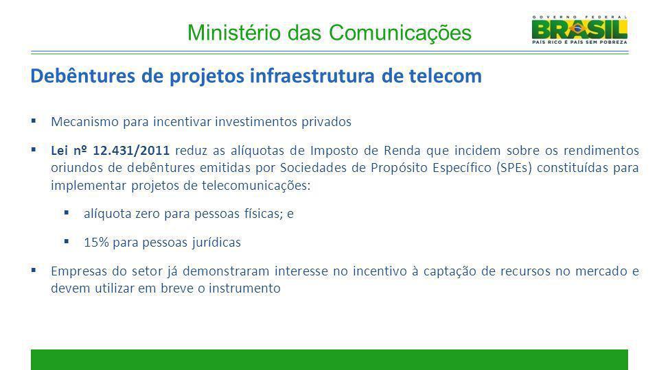Mecanismo para incentivar investimentos privados Lei nº 12.431/2011 reduz as alíquotas de Imposto de Renda que incidem sobre os rendimentos oriundos d